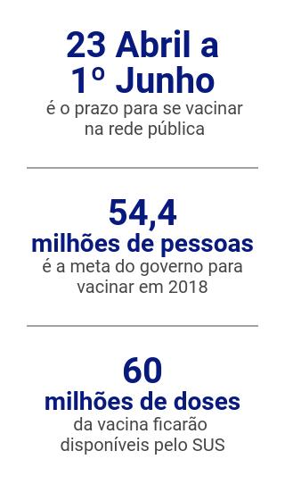 Gripe 2018